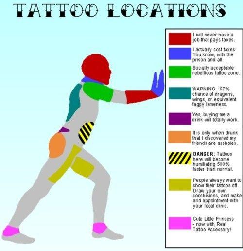 Miejsca na tatuaż - infografika - tattoo diagram